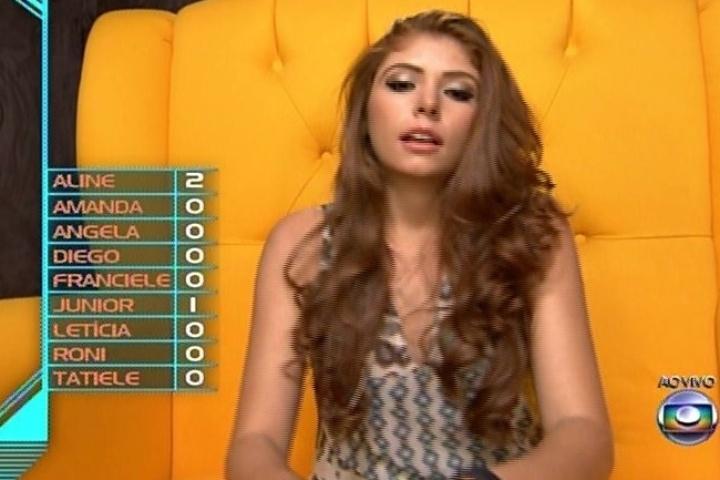 02.fev.2014 - Amanda votou em Diego sob a justificativa de afinidade