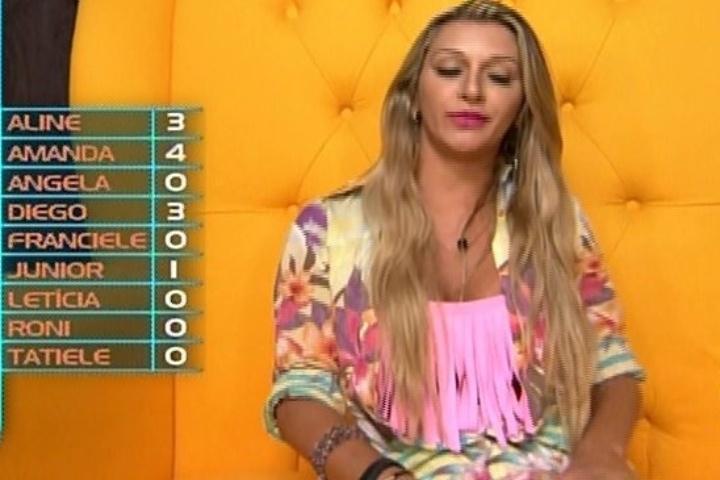 02.fev.2014 - Tatiele votou na Fran devido a uma discussão que teve com a promotora de eventos na hora do almoço