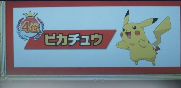 Mascote da franquia ficou apenas em 4º. lugar na votação japonesa