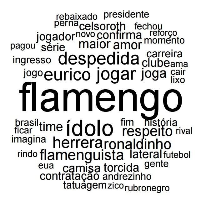 Nuvem de palavras captada pela ferramenta Brasileirão na Rede, da FGV/DAPP