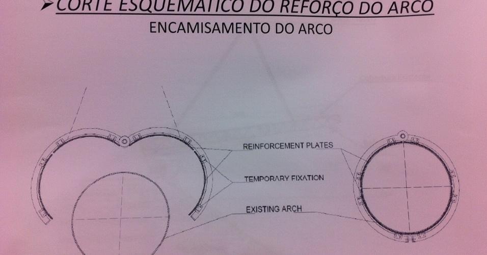 Esquema mostra o reforço que será realizado nos arcos da cobertura do Engenhão
