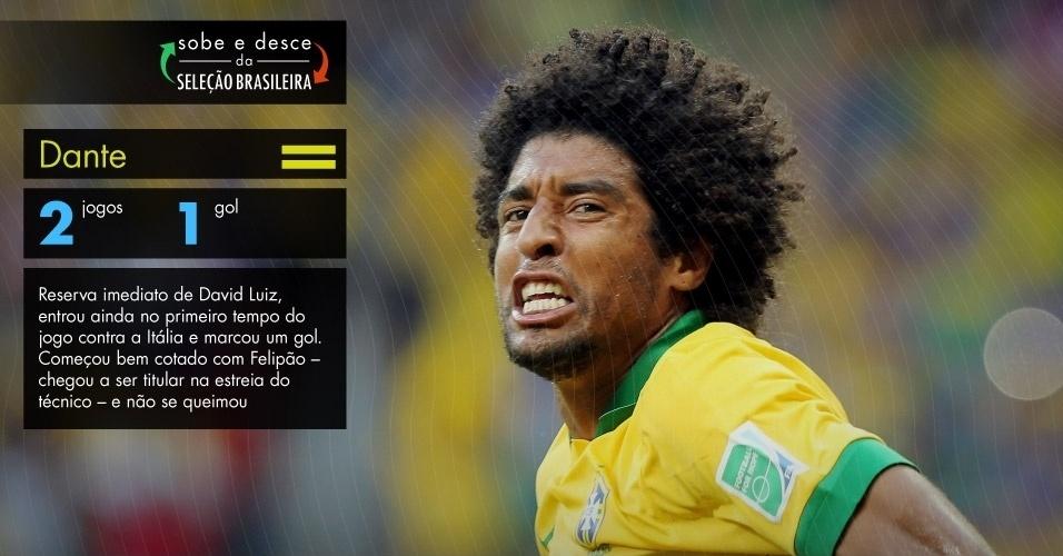 Reserva imediato de David Luiz, entrou ainda no primeiro tempo do jogo contra a Itália e marcou um gol. Começou bem cotado com Felipão ? chegou a ser titular na estreia do técnico -e não se queimou.