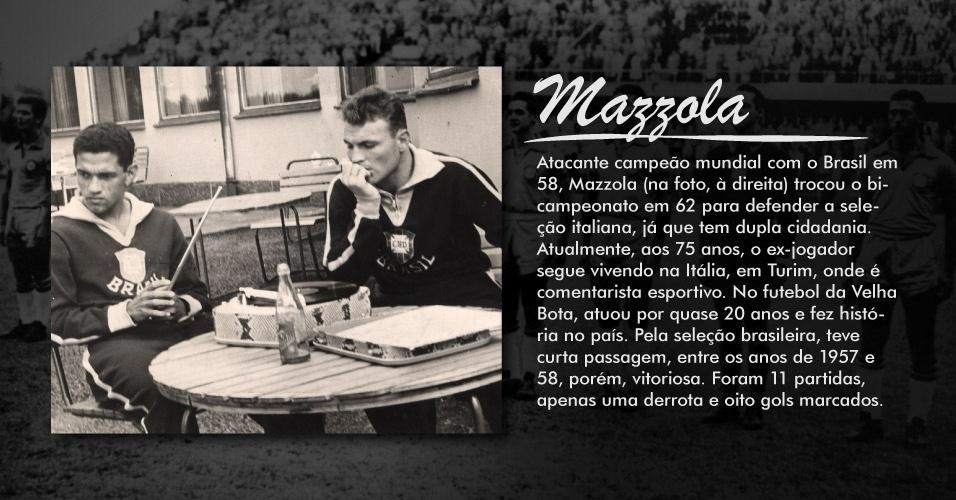 Atacante campeão mundial com o Brasil em 58, Mazzola (na foto, à direita) trocou o bicampeonato em 62 para defender a seleção italiana, já que tem dupla cidadania. Atualmente, aos 75 anos, o ex-jogador segue vivendo na Itália, em Turim, onde é comentarista esportivo. No futebol da Velha Bota, atuou por quase 20 anos e fez história no país. Pela seleção brasileira, teve curta passagem, entre os anos de 1957 e 58, porém, vitoriosa. Foram 11 partidas, apenas uma derrota e oito gols marcados