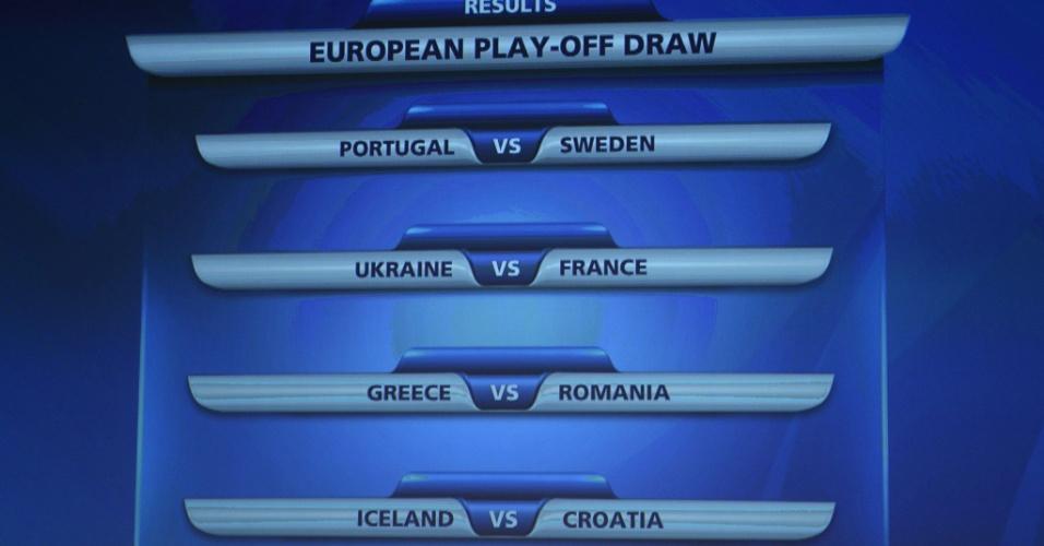 21.10.2013 - Painel do sorteio mostra confrontos que valerão as últimas quatro vagas da Europa na Copa do Mundo de 2014