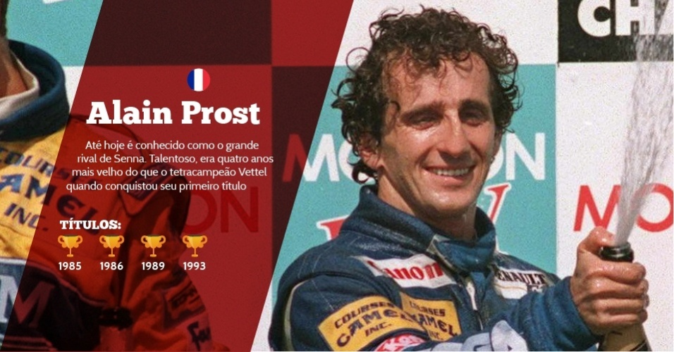 Alain Prost (França) - 4 títulos - 1985, 1986. 1989 e 1993 - Até hoje é conhecido como o grande rival de Senna. Talentoso, era quatro anos mais velho do que o tetracampeão Vettel quando conquistou seu primeiro título