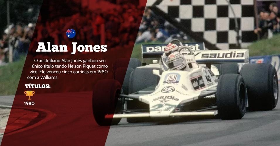 Alan Jones (Austrália) - 1 título ? 1980 - O australiano Alan Jones venceu seu único título tendo Nelson Piquet como vice. Ele venceu cinco corridas em 1980 com a Williams