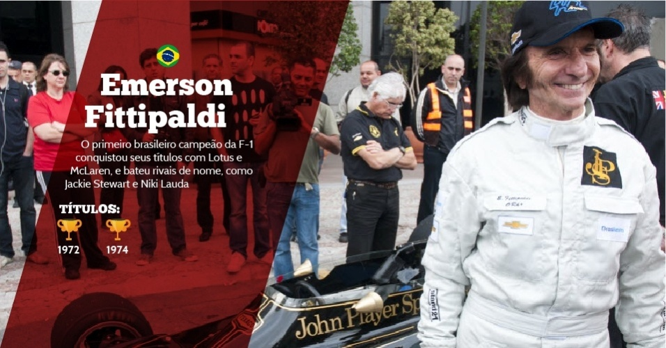 Emerson Fittipaldi (Brasil) - 2 títulos - 1972 e 1974 - O primeiro brasileiro campeão da F-1 conquistou seus títulos com Lotus e McLaren, e bateu rivais de nome, como Jackie Stewart e Niki Lauda