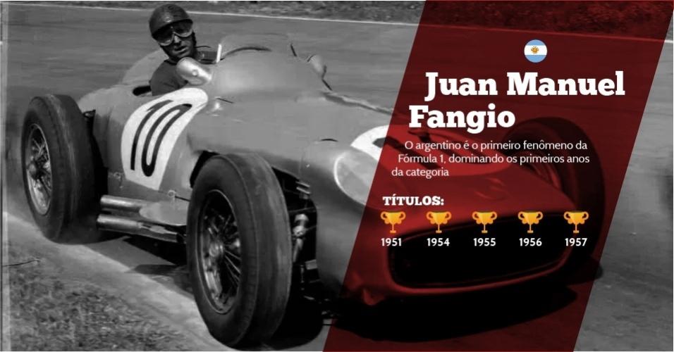 Juan Manuel Fangio (Argentina) - 5 títulos - 1951, 1954, 1955 1956 e 1957 - O argentino é o primeiro fenômeno da Fórmula 1, dominando os primeiros anos da categoria