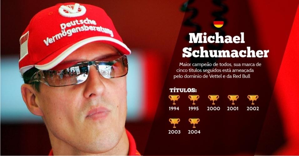 Michael Schumacher (Alemanha) - 7 títulos - 1994, 1995, 2000, 2001, 2002, 2003 e 2004 - Maior campeão de todos, sua marca de cinco títulos seguidos está ameaçada pelo domínio de Vettel e da Red Bull