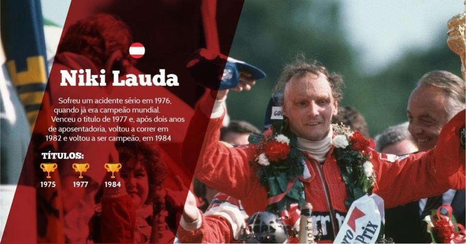 Niki Lauda (Áustria) - 3 títulos - 1975, 1977 e 1984 - Sofreu um acidente sério em 1976, quando já era campeão mundial. Venceu o título de 1977 e, após dois anos de aposentadoria, voltou a correr em 1982 e voltou a ser campeão, em 1984