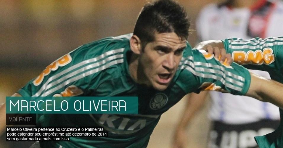 Marcelo Oliveira pertence ao Cruzeiro e o Palmeiras pode estender seu empréstimo até dezembro de 2014 sem gastar nada a mais com isso