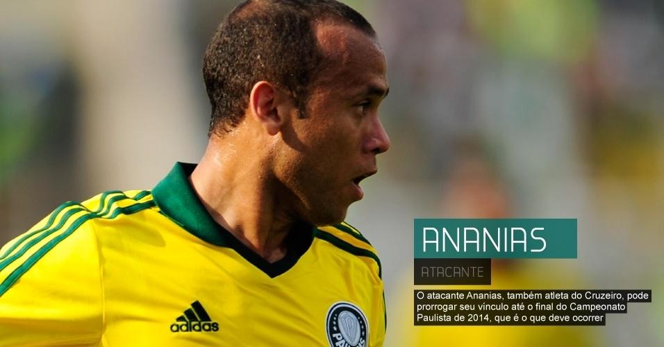 O atacante Ananias, também atleta do Cruzeiro, pode prorrogar seu vínculo até o final do Campeonato Paulista de 2014, que é o que deve ocorrer