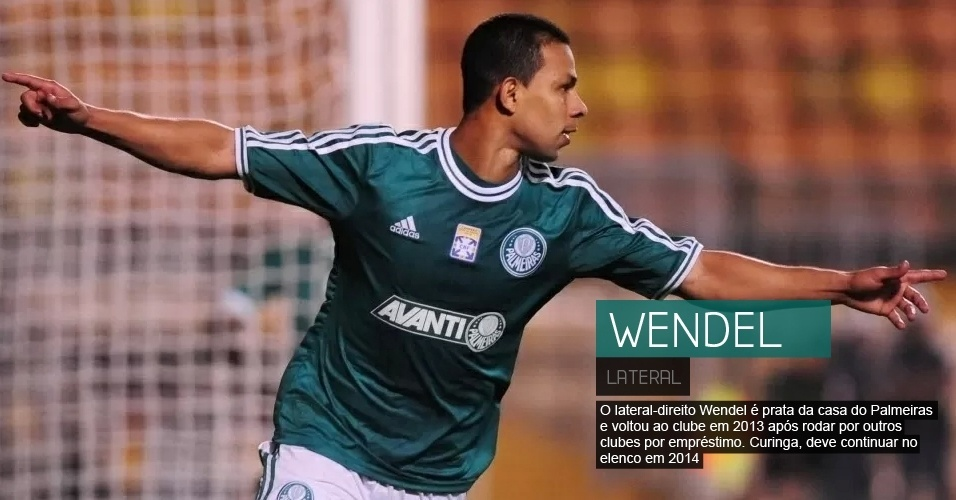 O lateral-direito Wendel é prata da casa do Palmeiras e voltou ao clube em 2013 após rodar por outros clubes por empréstimo. Curinga, deve continuar no elenco em 2014