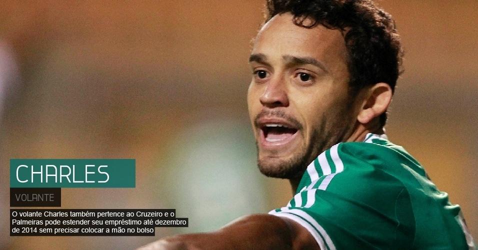 O volante Charles também pertence ao Cruzeiro e o Palmeiras pode estender seu empréstimo até dezembro de 2014 sem precisar colocar a mão no bolso