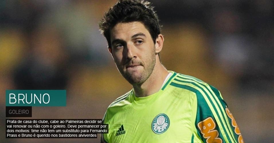 Prata de casa do clube, cabe ao Palmeiras decidir se vai renovar ou não com o goleiro. Deve permanecer por dois motivos: time não tem um substituto para Fernando Prass e Bruno é querido nos bastidores alviverdes
