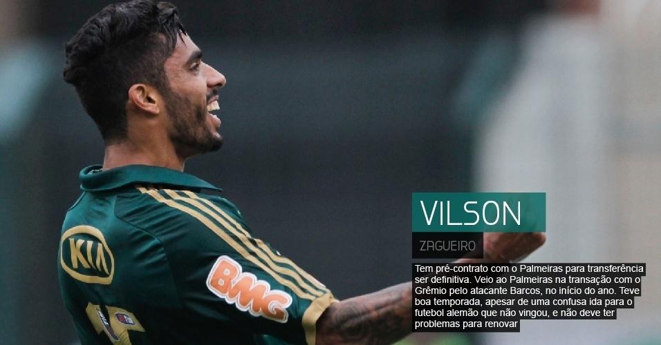 Tem pré-contrato com o Palmeiras para transferência ser definitiva. Veio ao Palmeiras na transação com o Grêmio pelo atacante Barcos, no início do ano. Teve boa temporada, apesar de uma confusa ida para o futebol alemão que não vingou, e não deve ter problemas para renovar