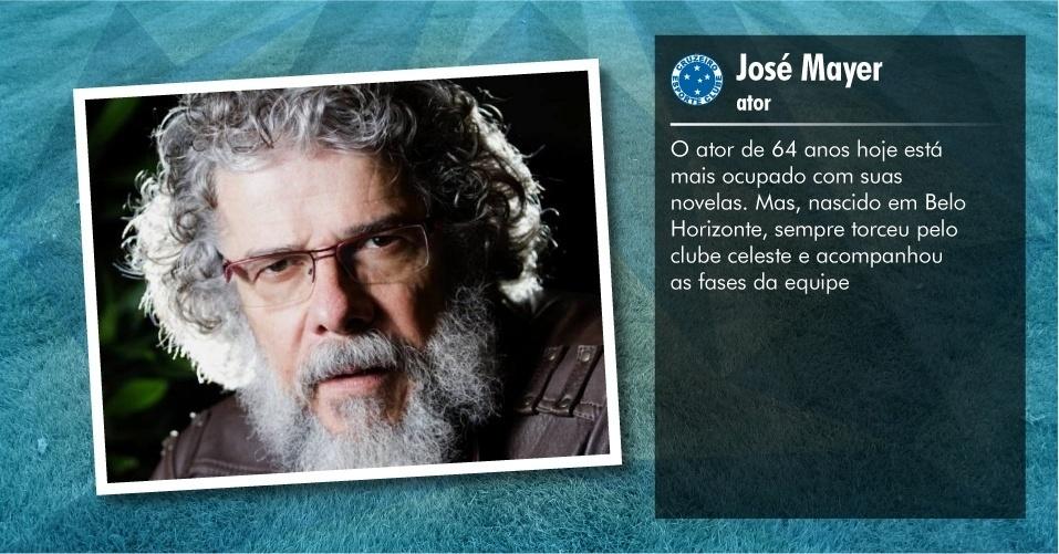 Torcedores ilustres do Cruzeiro: José Mayer, ator
