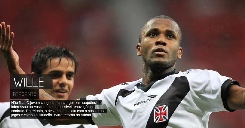 Não fica. O jovem chegou a marcar gols em sequência e interessou ao Vasco em uma possível renovação de contrato. Entretanto, o desempenho caiu com o passar dos jogos e esfriou a situação. Willie retorna ao Vitória.