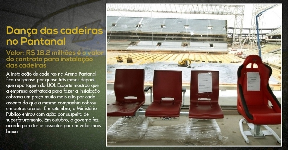Dança das cadeiras no Pantanal