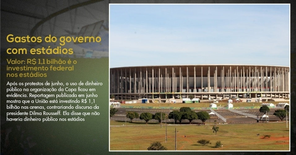 Gastos do governo com estádios