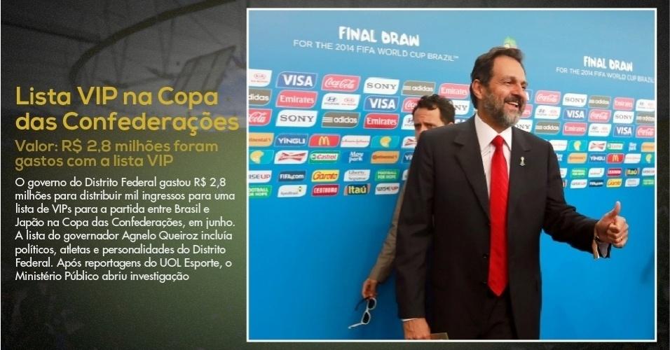 Lista VIP na Copa das Confederações