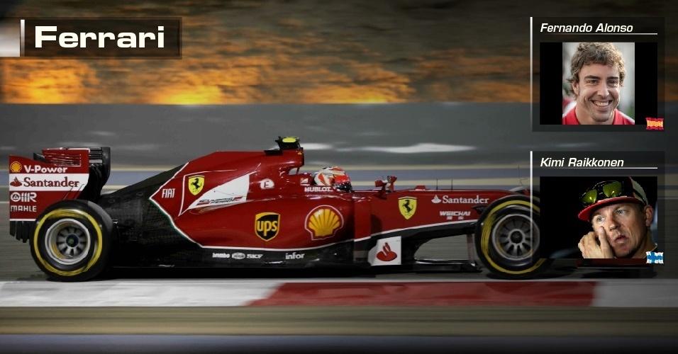 Ferrari - Fernando Alonso e Kimi Raikkonen
