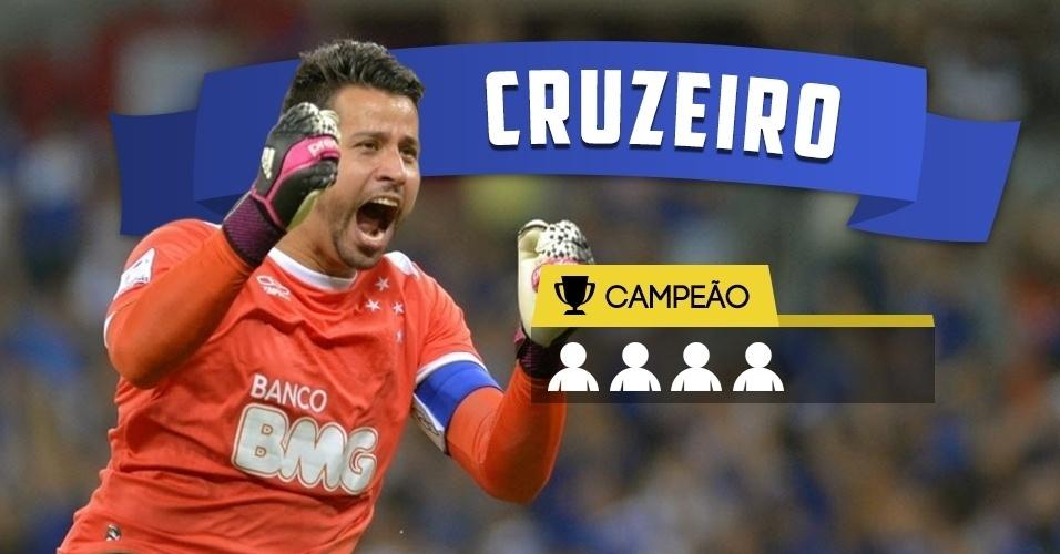 Campeão - Cruzeiro