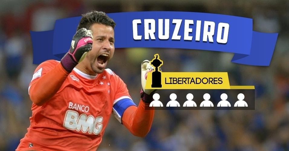 Libertadores - Cruzeiro