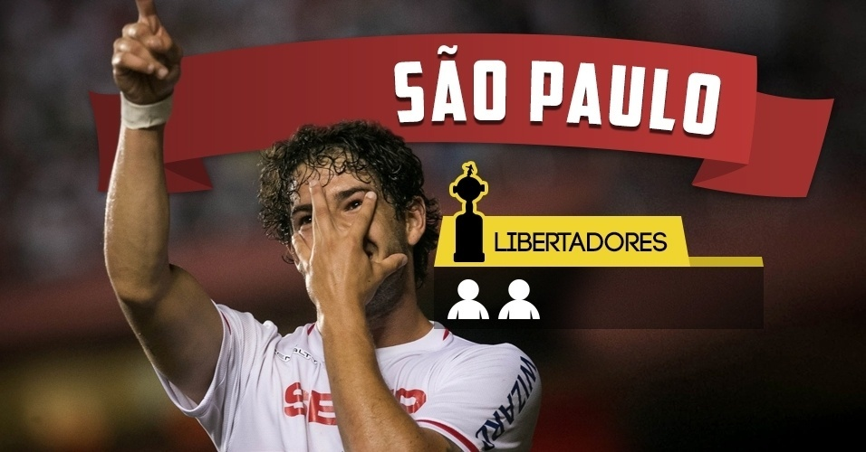 Libertadores - São Paulo