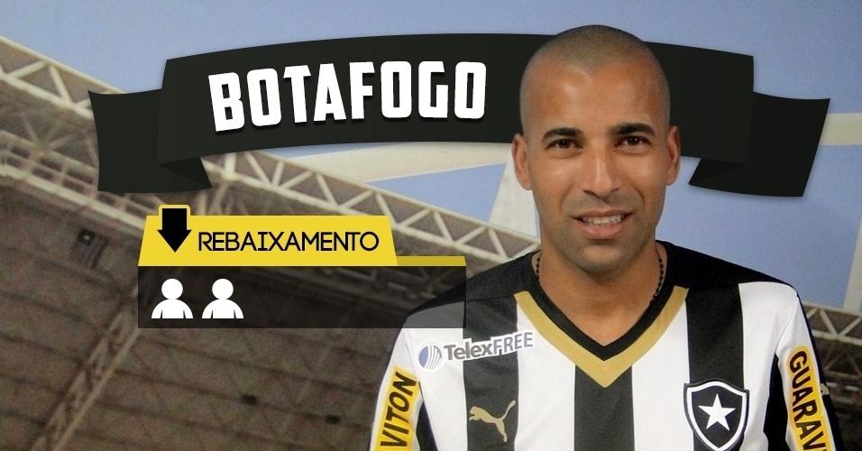 Rebaixamento - Botafogo