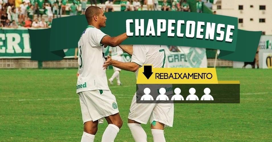 Rebaixamento - Chapecoense