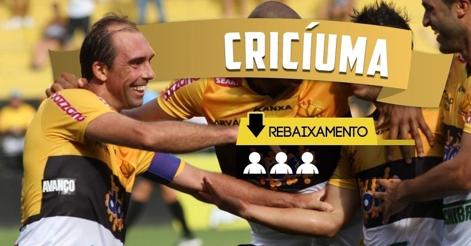 Rebaixamento - Criciúma