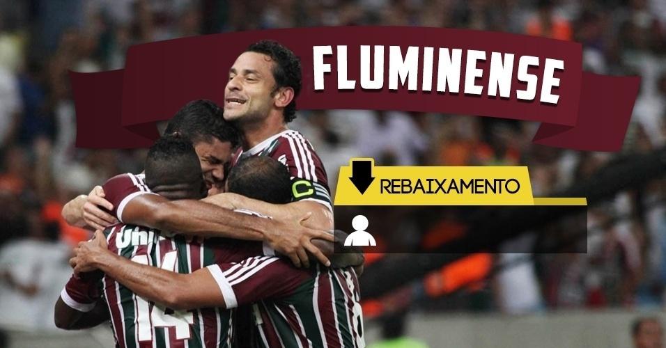 Rebaixamento - Fluminense