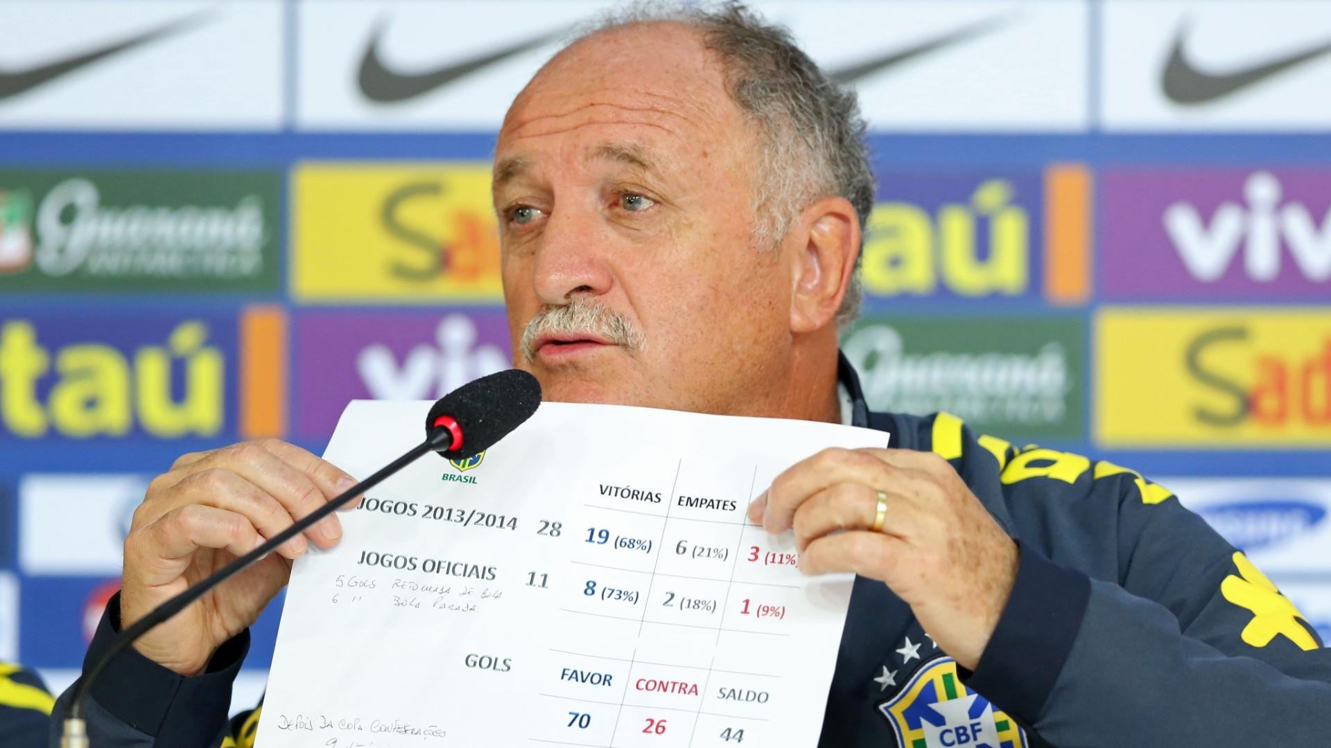 09-07-2014 - Felipão exibiu levantamento para defender seu trabalho à frente da seleção brasileira