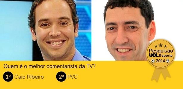 Caio Ribeiro e PVC são eleitos pelos jogadores os melhores comentaristas
