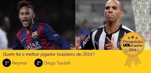 Neymar e Diego Tardelli foram os melhores do país no ano, segundo os boleiros