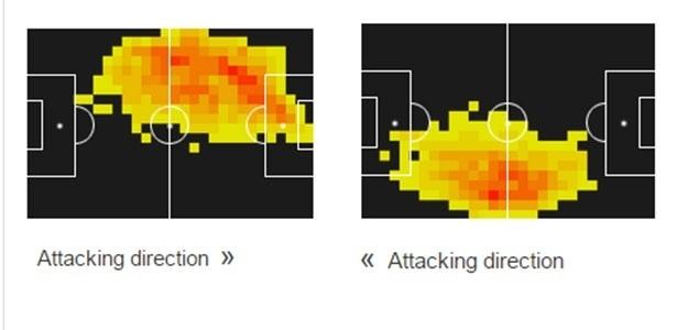 Reprodução dos mapas de calor de Neymar nos duelos de ida e volta do Barcelona contra o Bayern de Munique, pela semifinal da Liga dos Campeões