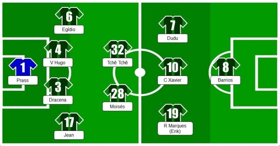 Palmeiras com Tchê Tchê, Barrios e Jean