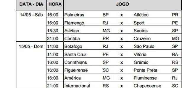 CBF divulgou tabela com Inter x Chapecoense 21h. Horário correto é às 18h30