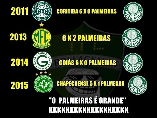 Meme relembra goleadas sofridas pelo Palmeiras nos últimos anos