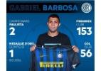 Inter de Milão oficializa contratação de Gabigol