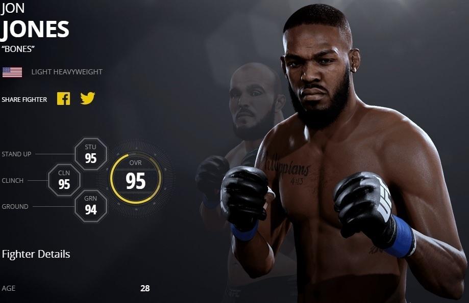 Jon Jones é o melhor atleta do game do UFC