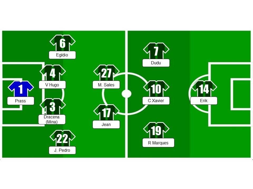 Palmeiras sem centroavante e volantes, cinco desfalques