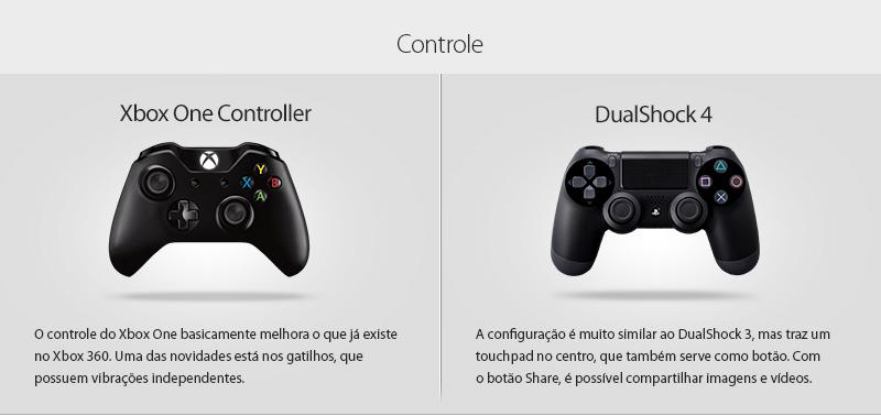 http://imguol.com/c/infograficos/2013/jogos/comparativo-xboxone-ps4/conteudo/1-controle.png?v3