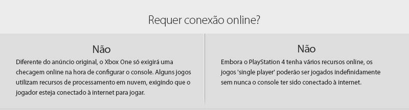 http://imguol.com/c/infograficos/2013/jogos/comparativo-xboxone-ps4/conteudo/3-conexaoonline.png?v7