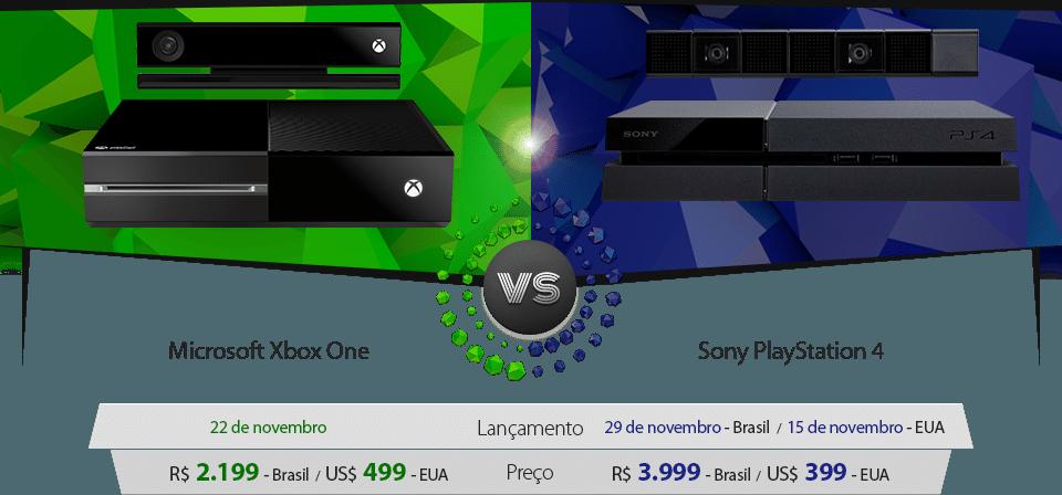 http://imguol.com/c/infograficos/2013/jogos/comparativo-xboxone-ps4/topo.png?v11