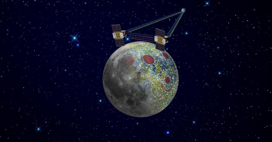 """30.mai.2013 - Astrônomos da Nasa (Agência Espacial Norte-Americana) descobriram  a origem das grandes regiões """"invisíveis"""" que tornam a gravidade da lua irregular, um fenômeno que afeta diretamente as operações de sonda lunares em órbita. As anomalias do campo gravitacional do satélite, chamadas de """"mascons"""", foram criadas após o impacto de grandes asteroides e cometas na superfície da Lua antiga, quando ela tinha um núcleo muito mais quente do é atualmente. """"Os dados da missão GRAIL mostram como a fina crosta e o denso manto fundiram-se com o choque de um grande corpo, criando um padrão distinto de anomalias na sua densidade, reconhecidas, hoje, como 'mascons'"""", explica Jay Melosh, pesquisador da Universidade Purdue e autor principal do estudo. Acima, concepção ilustra o mapeamento da gravidade feito pelas sondas gêmeas da missão GRAIL"""