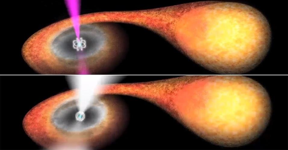 25.set.2013 - Grupo da Agência Espacial Europeia (ESA, na sigla em inglês) capturou, pela primeira vez, o processo evolutivo de um pulsar, isto é, oscilando entre emissões de raios x e ondas de rádio