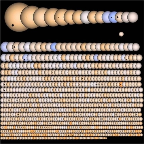 5.nov.2013 - Telescópio espacial Kepler encontrou 833 novos candidatos à planeta, destes, dez tem menos do que o dobro do tamanho da Terra e orbitam seus sóis na zona habitável, que é a área em que a temperatura não é muito quente nem muito fria e, por isso, pode existir água líquida. Cinco planetas Kepler já foram confirmados como estando na zona habitável de suas estrelas. O telescópio encontrou 3,538 possíveis planetas em três anos de atividade