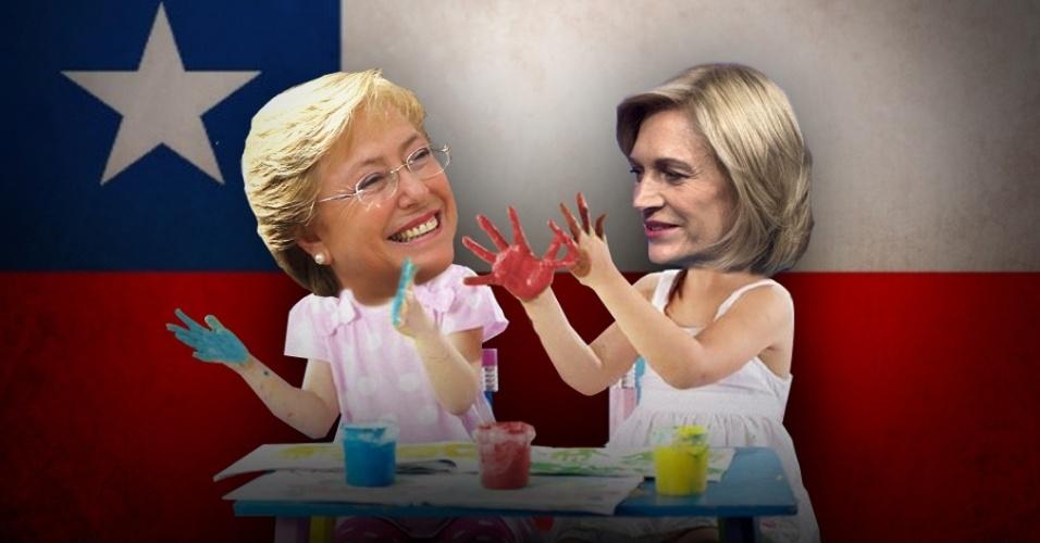 Chamadas - Eleições chilenas